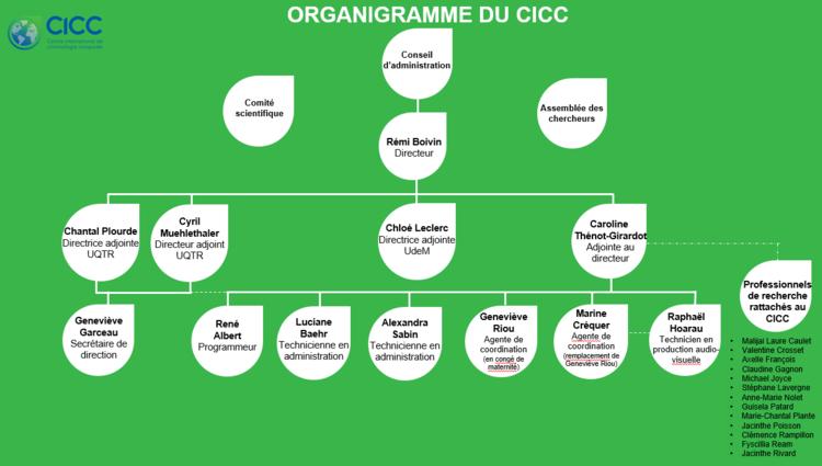 organigramme201.png (grande - 750 x 600 free)